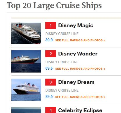 Disney Cruise Line Voted Most Popular By Conde Nast