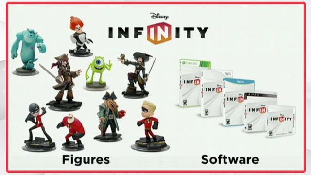 infinity-figures