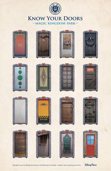 know-your-doors