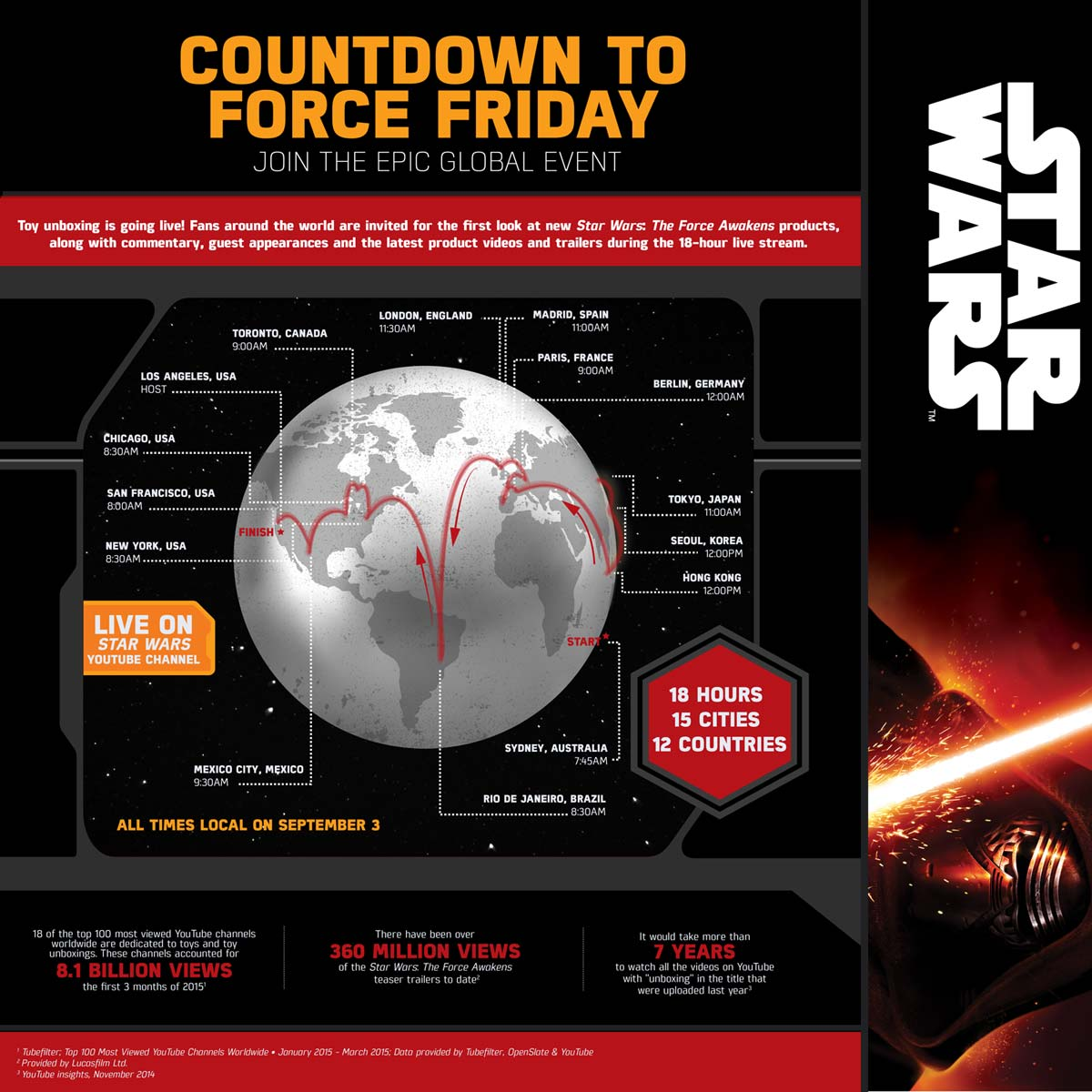 Star-Wars-unbox-infograph