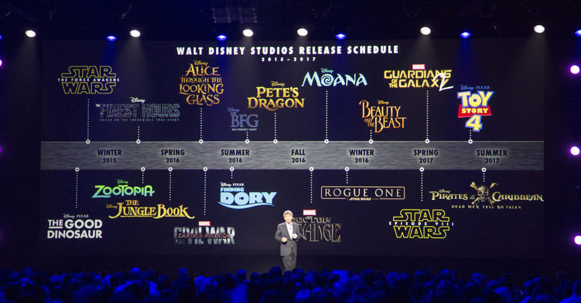 List of upcoming films from Disney | The Disney Blog