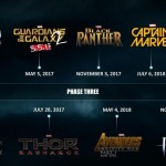 Marvel-Cinematic-Universe-Phase-3-Timeline